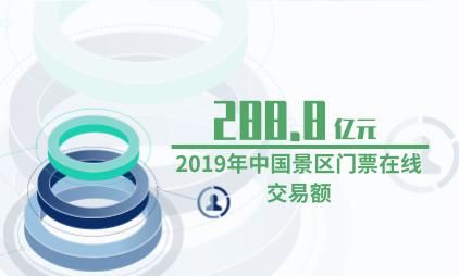 旅游行业数据分析:2019年中国景区门票在线交易额为288.8亿元