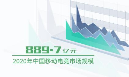 电竞行业数据分析:2020年中国移动电竞市场规模为889.7亿元