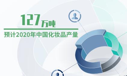 化妆品行业数据分析:预计2020年中国化妆品产量将达127万吨