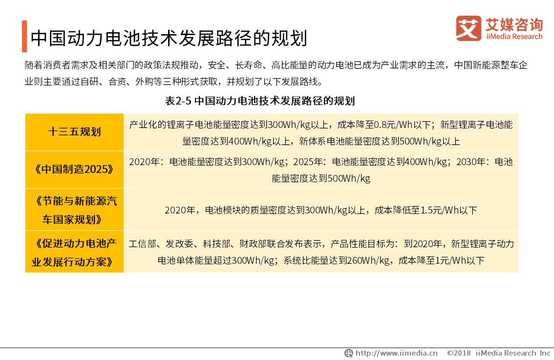 中国动力电池技术发展路径的规划