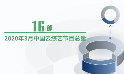 云综艺行业数据分析:2020年3月中国云综艺节目总量累计为16部