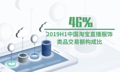 直播行业数据分析:2019H1中国淘宝直播服饰类品交易额构成比为46%