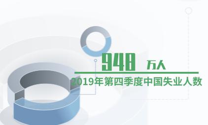 就业创业数据分析:2019年第四季度中国失业人数达948万人