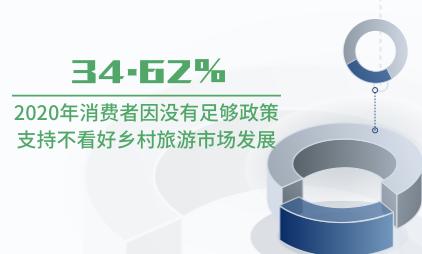 旅游行业数据分析:2020年34.62%消费者因没有足够政策支持不看好乡村旅游市场发展