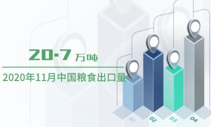 粮食行业数据分析:2020年11月中国粮食出口量为20.7万吨