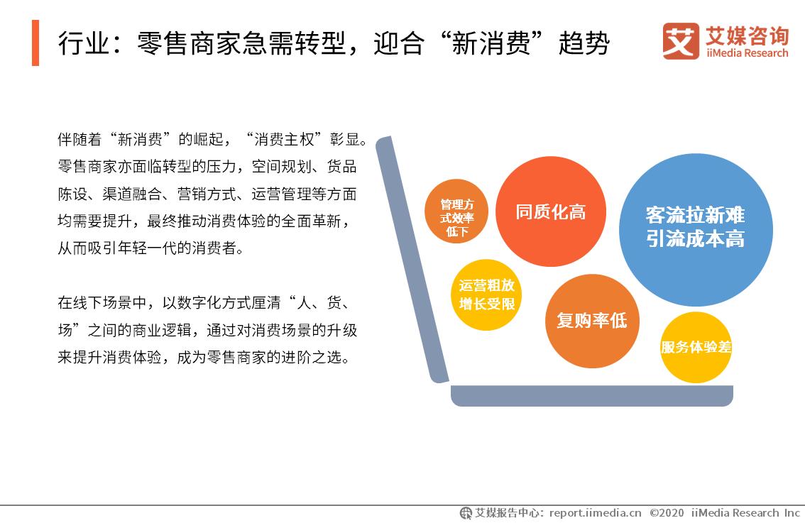 """行业:零售商家急需转型,迎合""""新消费""""趋势"""