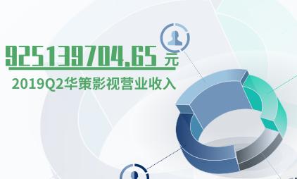 影视行业数据分析:2019Q2华策影视营业收入为925139704.65元