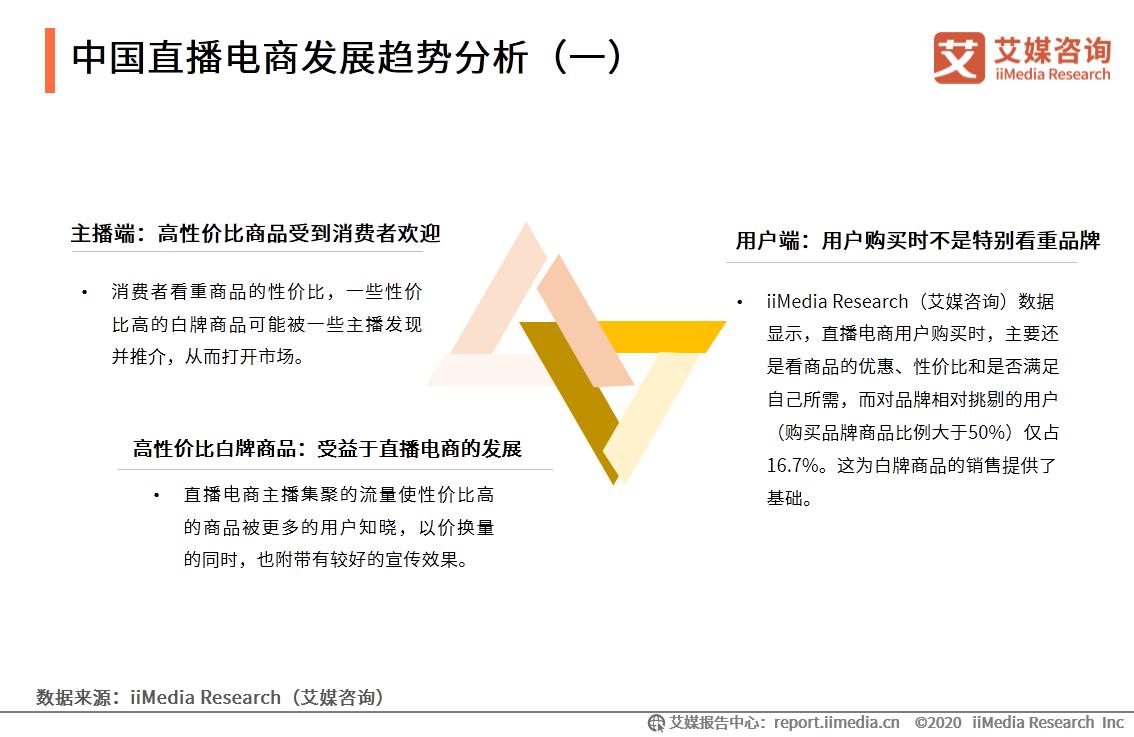 中国直播电商发展趋势分析(一)
