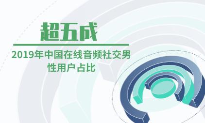 社交行业数据分析:2019年中国在线音频社交男性用户占比超五成