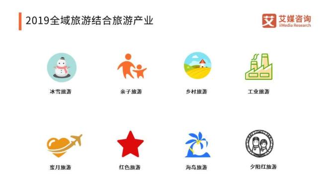 2019中国全域旅游产业报告:旅游业收入已达6万亿元,冰雪旅游投资前景理想