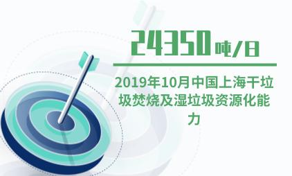 垃圾分类行业数据分析:2019年10月中国上海干垃圾焚烧及湿垃圾资源化能力为24350吨/日