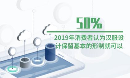 汉服行业数据分析:2019年50%消费者认为汉服设计保留基本的形制就可以