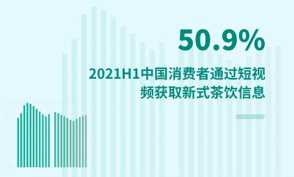 新式茶饮行业数据分析:2021H1中国50.9%消费者通过短视频获取新式茶饮信息