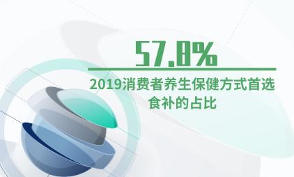 保健行业数据分析:2019消费者养生保健方式首选食补的占比达57.8%