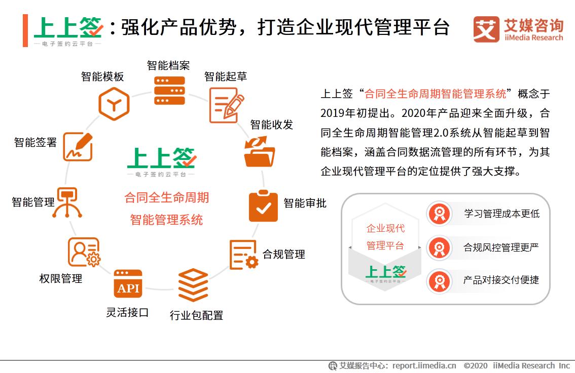 上上签:强化产品优势,打造企业现代管理平台