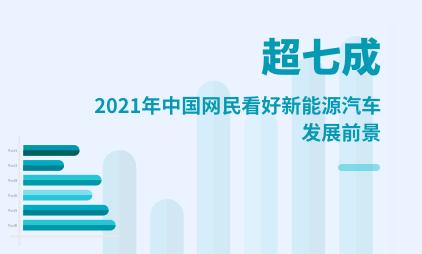 汽车行业数据分析:2021年中国超七成网民看好新能源汽车发展前景