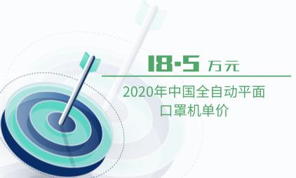 口罩行业数据分析:2020年中国全自动平面口罩机单价为18.5万元