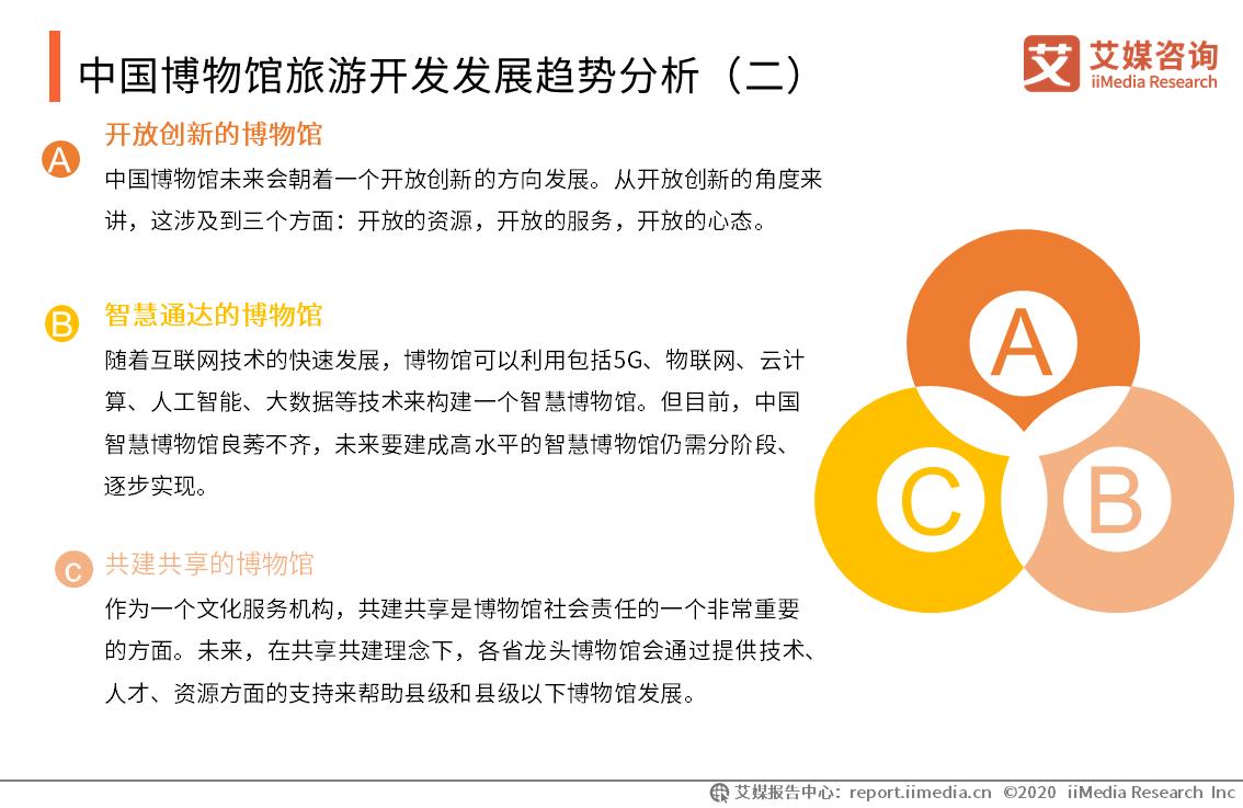 中国博物馆旅游开发发展趋势分析(二)