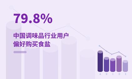 调味品行业数据分析:2021年中国调味品行业79.8%用户偏好购买食盐