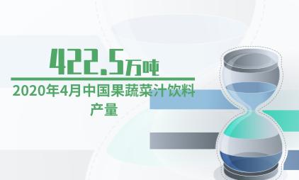 饮料行业数据分析:2020年4月中国果蔬菜汁饮料产量为422.5万吨