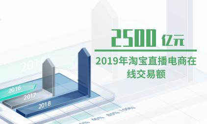 直播电商行业数据分析:2019年淘宝直播电商在线交易额达2500亿元
