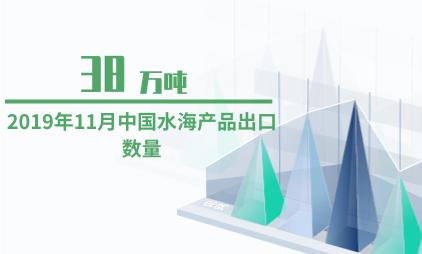 水产品行业数据分析:2019年11月中国水海产品出口数量为38万吨