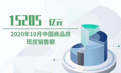 房地产行业数据分析:2020年10月中国商品房现房销售额约为15205亿元