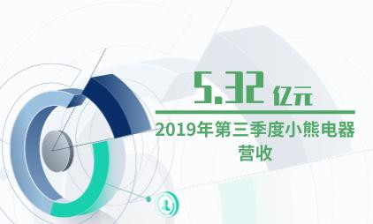 家电行业数据分析:2019年第三季度小熊电器营收为5.32亿元