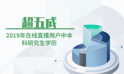 在线直播行业数据分析:2019年在线直播用户中超五成是本科研究生学历