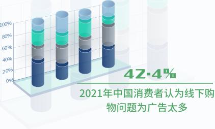 消费行业数据分析:2021年中国42.4%消费者认为线下购物问题为广告太多