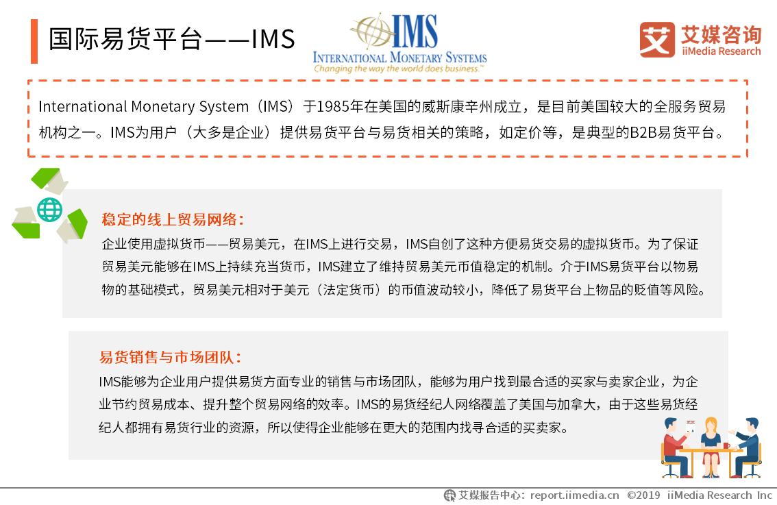国际易货平台——IMS