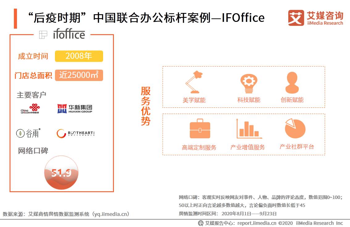 """""""后疫时期""""中国联合办公标杆案例—IFOffice"""