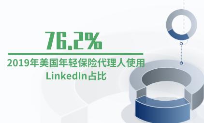 保险行业数据分析:2019年美国年轻保险代理人使用LinkedIn占比76.2%