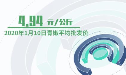 青椒行业数据分析:2020年1月10日青椒平均批发价为4.94元/公斤