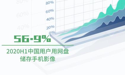 个人网盘行业数据分析:2020H1中国56.9%用户用网盘储存手机影像