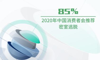 文娱行业数据分析:2020年中国85%消费者会推荐密室逃脱