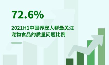 宠物经济数据分析:2021H1中国72.6%养宠人群最关注宠物食品的质量问题