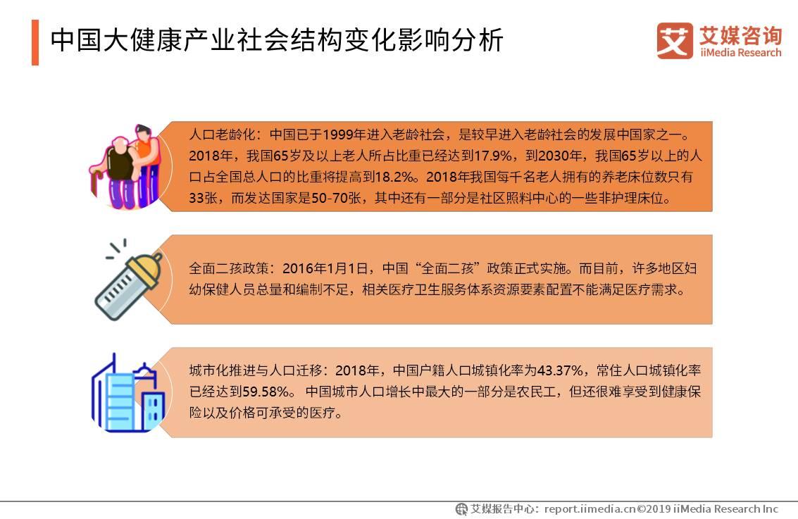中国大健康产业社会结构变化影响分析