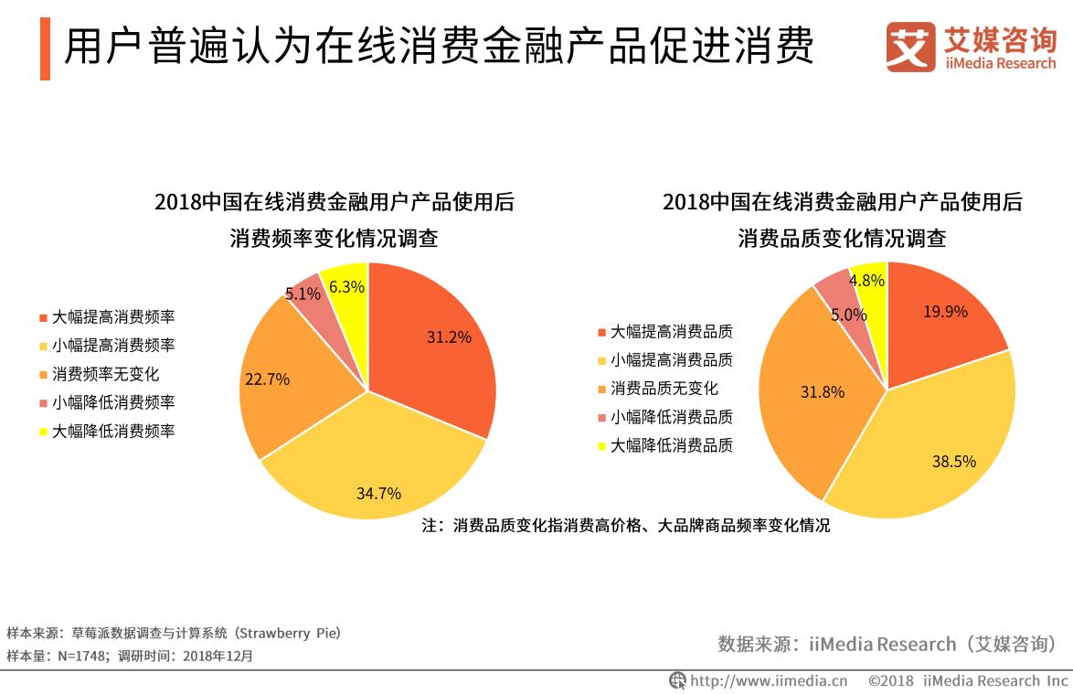 财报解读|宜人贷2018年Q4净利下滑26%,与宜信进行业务整合