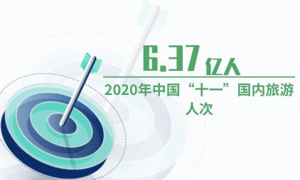 """旅游行业数据分析:2020年中国""""十一""""国内旅游人次为6.37亿人"""