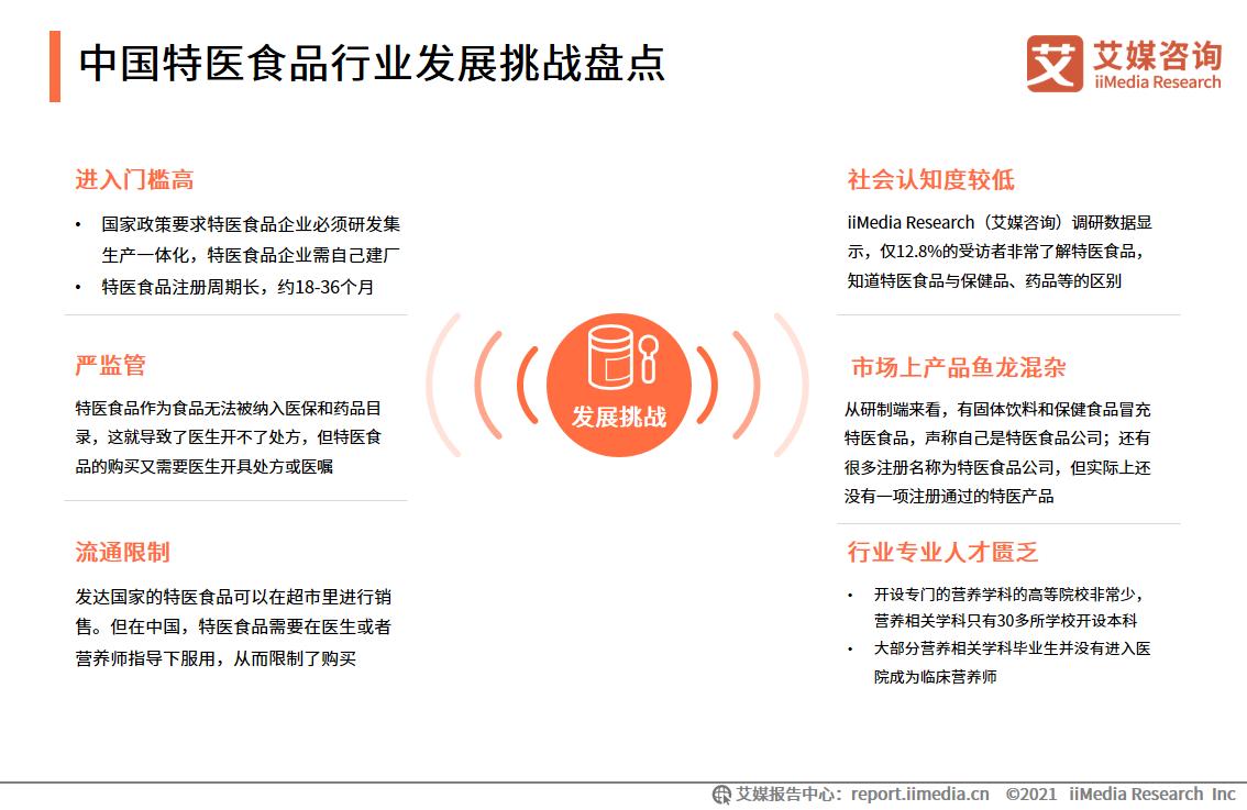 中国特医食品行业发展挑战盘点