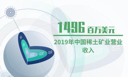 矿业行业数据分析:2019年中国稀土矿业营业收入为1496百万美元