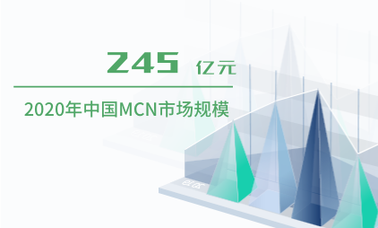 MCN行业数据分析:2020年中国MCN市场规模达245亿元