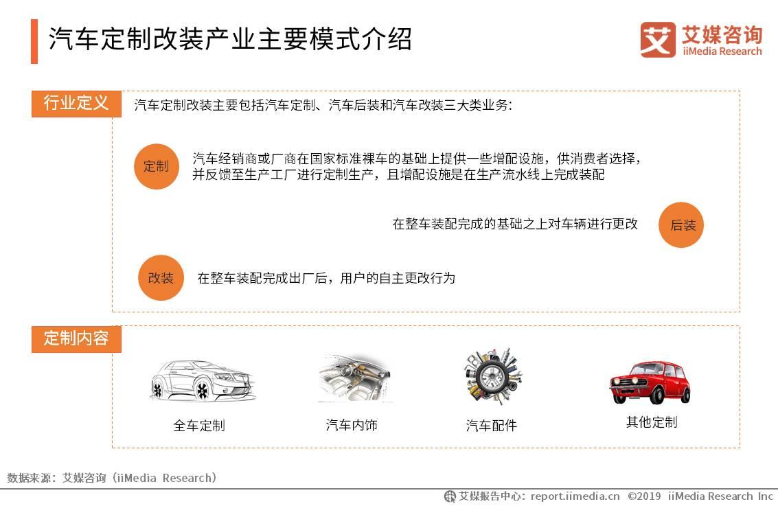汽车定制改装产业主要模式