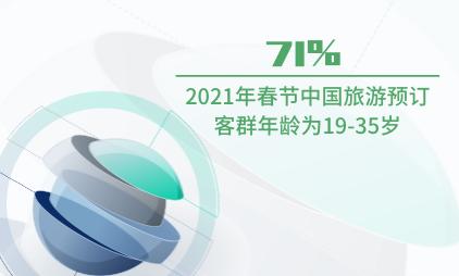 旅游行业数据分析:2021年春节中国71%旅游预订客群年龄为19-35岁