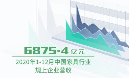 家具行业数据分析:2020年1-12月中国家具行业营收6875.4亿元