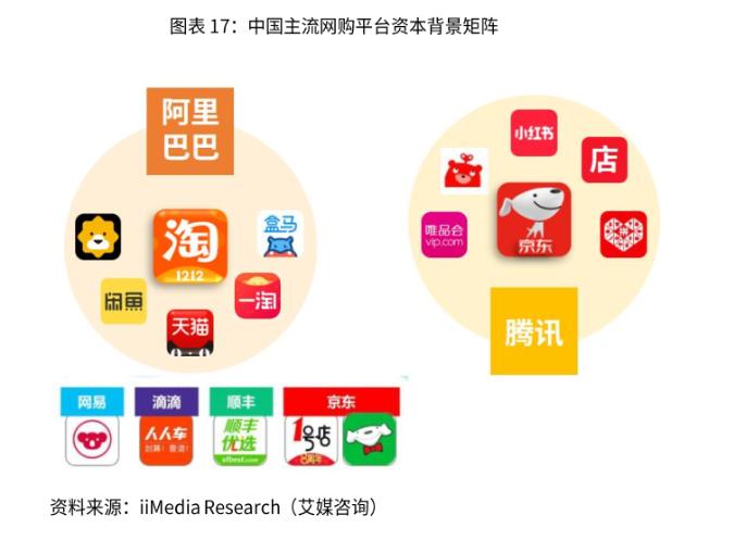 2019中国网购市场发展规模与用户行为分析