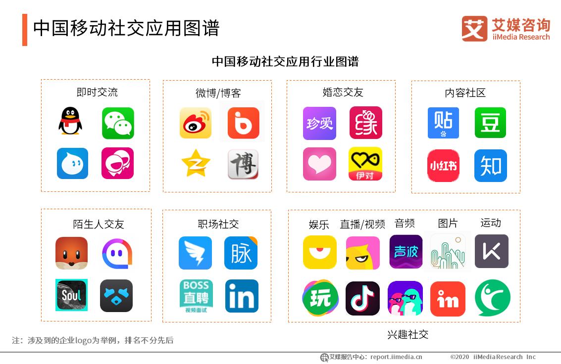 中国移动社交图谱