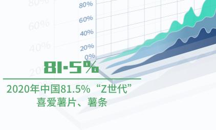 """快销食品行业数据分析:2020年中国81.5%""""Z世代""""喜爱薯片、薯条"""