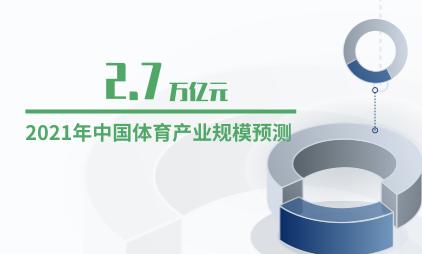 体育行业数据分析:预计2021年中国体育产业规模达到2.7万亿元